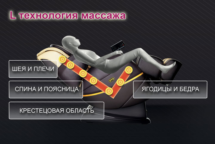 Массажное кресло OTO Chiro II CR-01 Dark Brown with Beige купить в Интернет-магазине OTO-massage